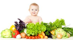 Заболевания пищеварительной системы у детей анамнез