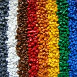 Цветные концентраты торговой марки БАСКО